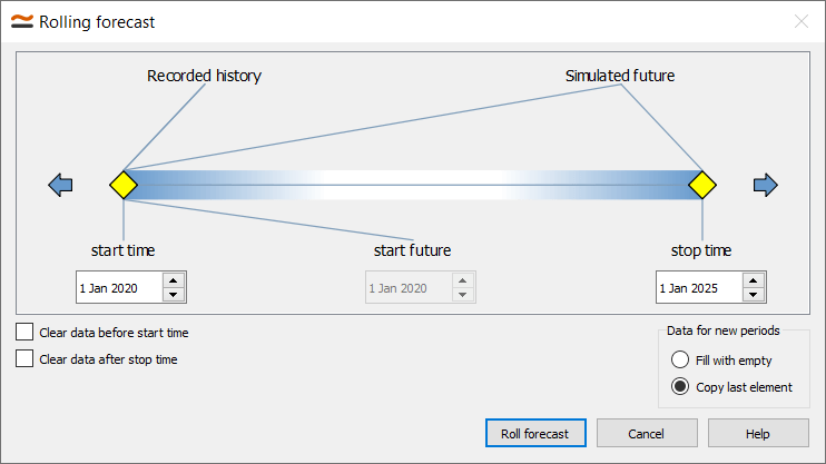 Handling time in row-based input tables when rolling forecast